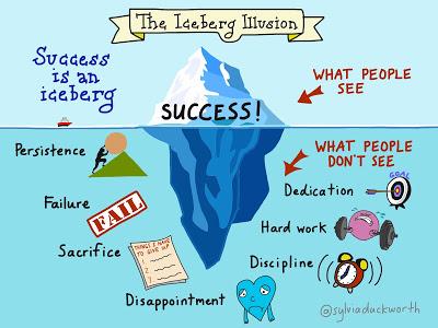 Mój sukces to czyjaś złość- celebracja triumfu